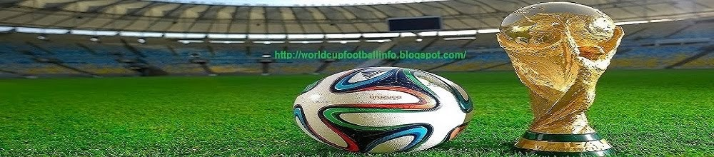 FIFA World Cup Football 2014 | Qualifiers games and scores online