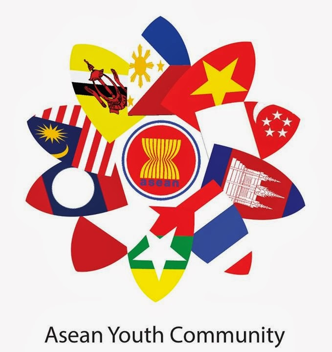 ASEAN Youth Community