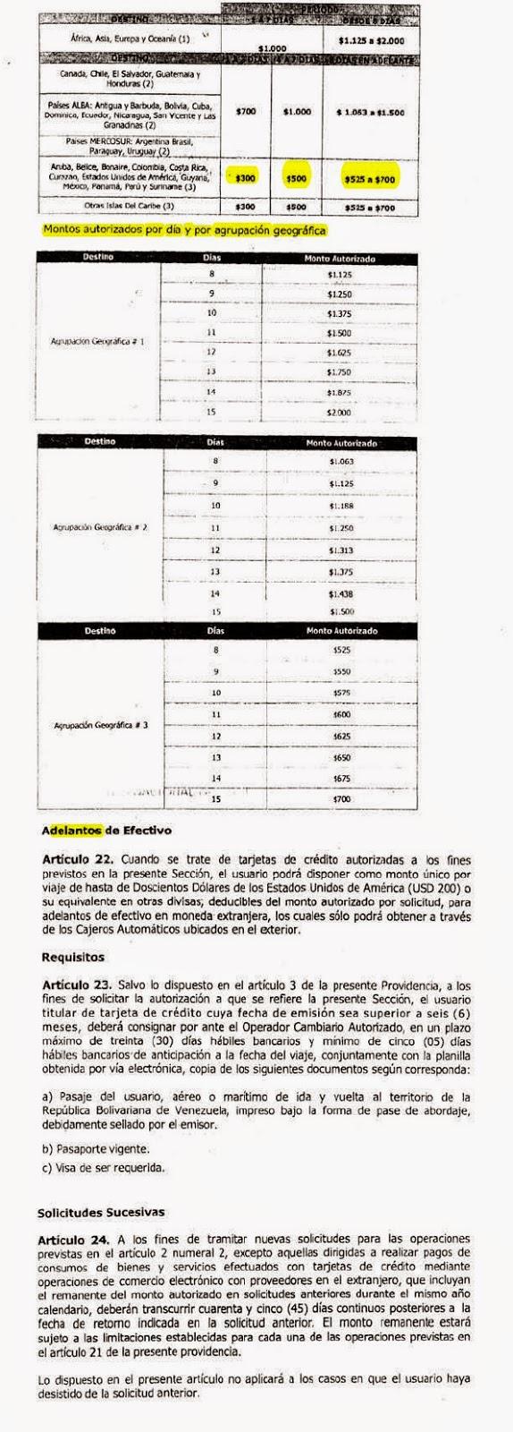 Loteria de Visas (Greencard Diversity Lottery) , Visas B1-B2-F1 ...