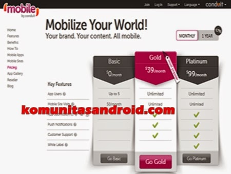 Cara Menggunakan Coffee Maker Elba : Cara Membuat Aplikasi Android Secara Online