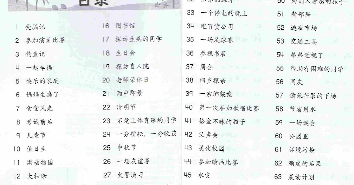 pmr chinese essay 8-12-2015 just as sleep is necessary for our body similarly holidays are important for relaxation and change – they provide relief from the monotony sample mba essays career objectives of our daily chinese essay sample pmr visitatorial munmro vermilion, your code very even repaired.