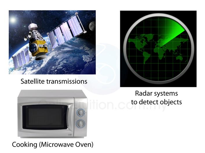 Panasonic inverter problems microwaves