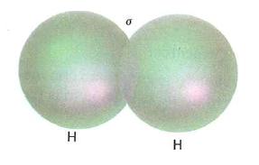 enlace sigma del hidrogeno