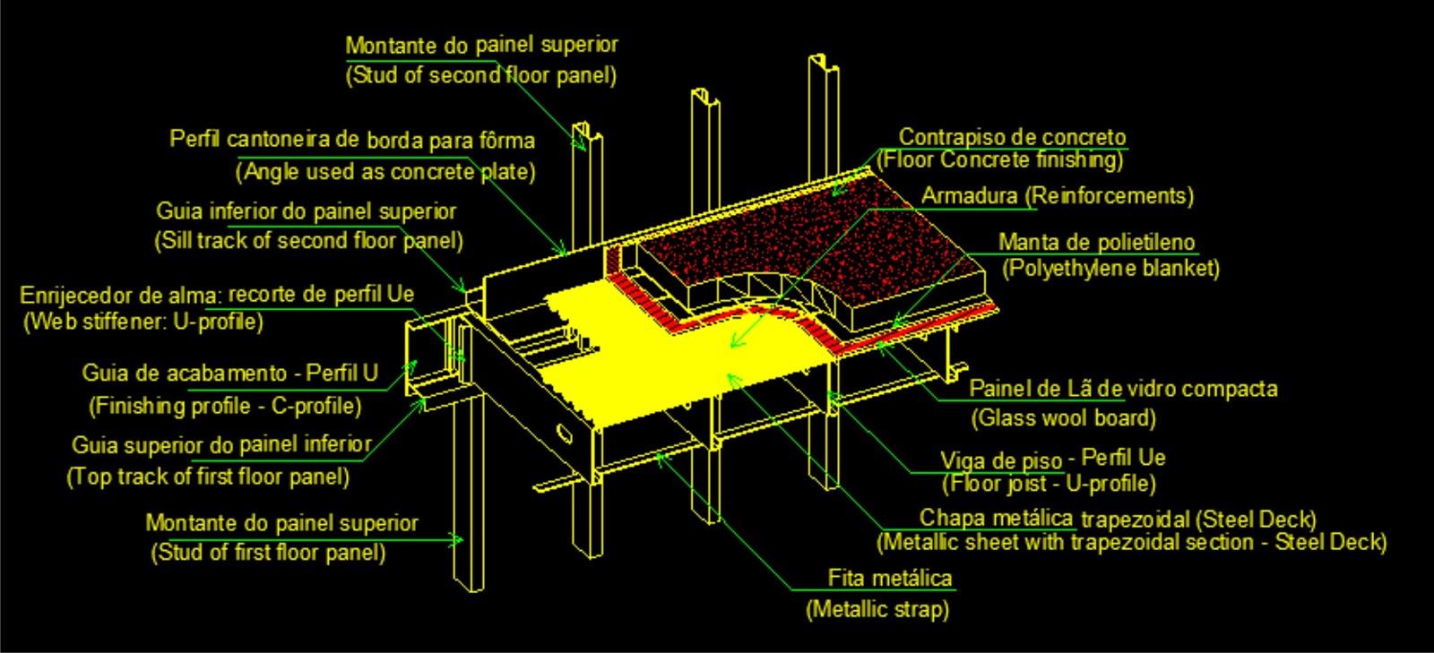 Arquitetura A 231 O Que Tipo De Lajes Podem Ser Usadas Com