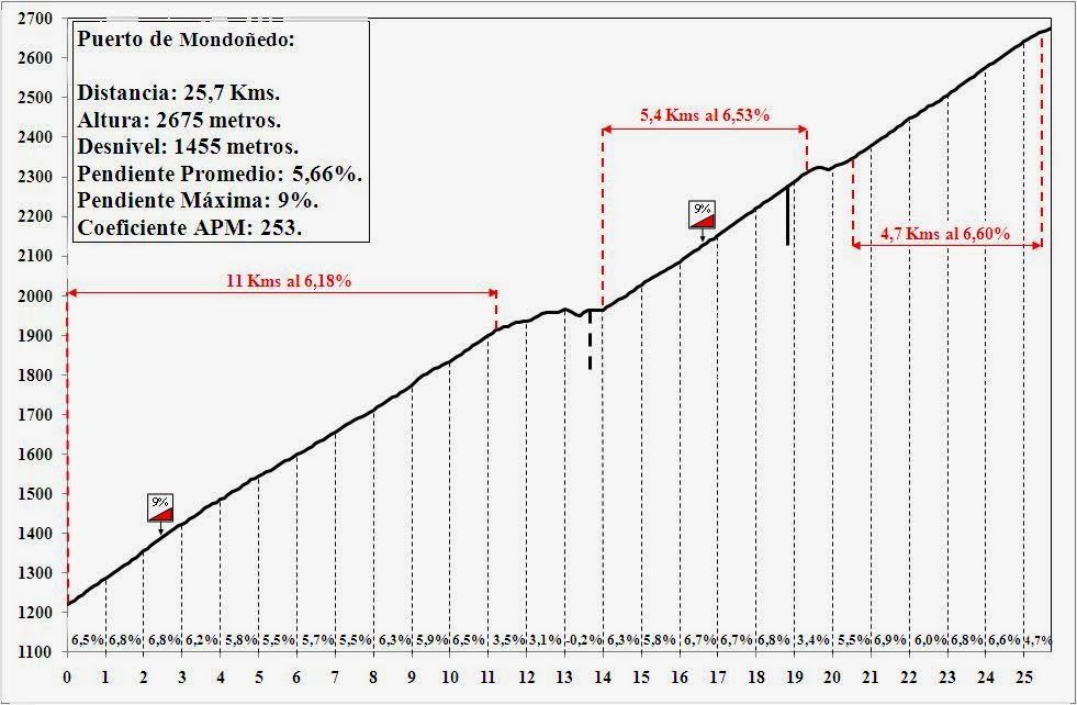 Propósitos 2014 MONDO%C3%91EDO+por+Tena