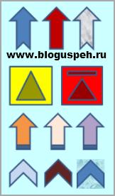 как сделать кнопку автоматической прокрутки вверх (скролинг) на Blogspot