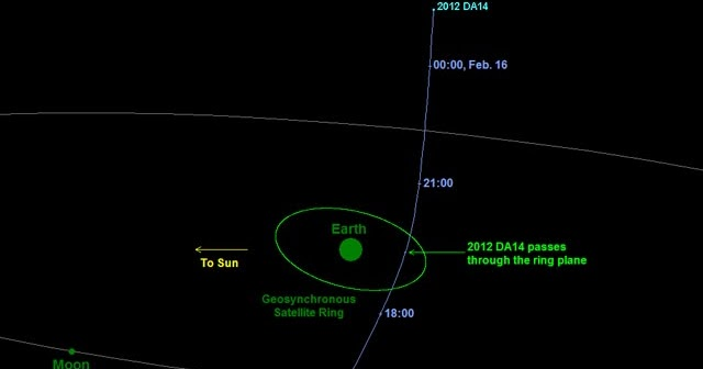 asteroid tracking map - photo #11