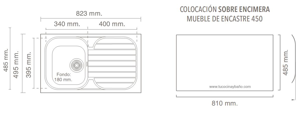 altura encimera cocina - Ecosia