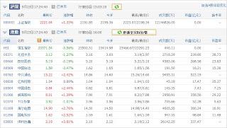 中国株コバンザメ投資ウォッチ銘柄watch20130923