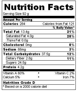 Pumpkin Chocolate Brownies nutrition information