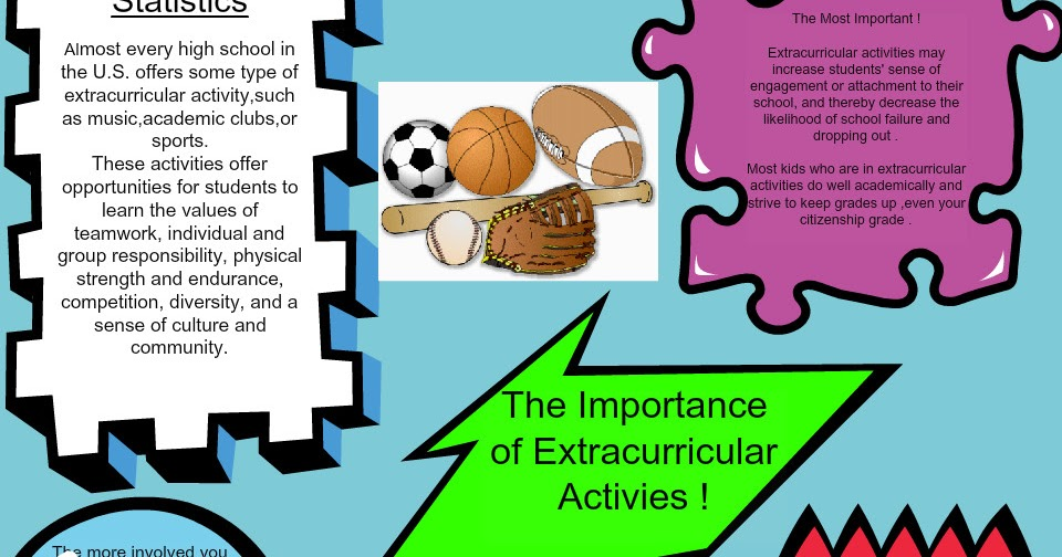eliminating extracurricular activities essay 3 cons of extracurricular activities these are the reasons that make extracurricular activities a kind of disruption to students 1 it adds to the student's pressure.