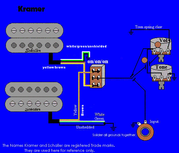 ebidayuh from a different point of view how to wiring electric guitar