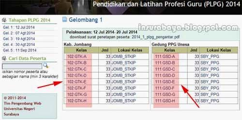 Daftar Nama Peserta PLPG Unesa 2014 #2