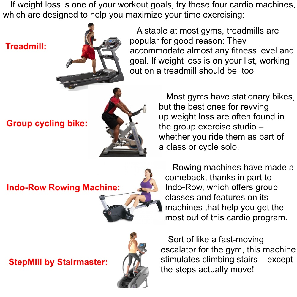 If weight loss is one of the objectives of the training, try these ...