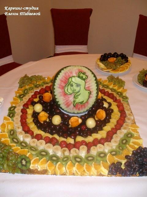 оформление блюд на детский день рождения