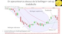 analyse technique bulle tradobulle bollinger baisse