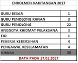 Enrolmen Kakitangan 2017