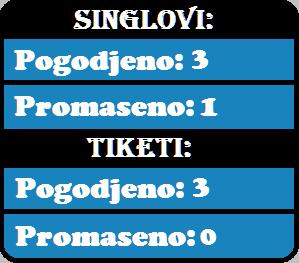 STATISTIKA-VIP TIPOVI