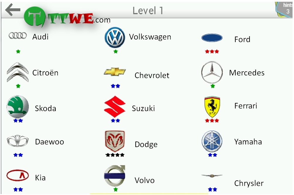 Logos Quiz Answers Car Symbols