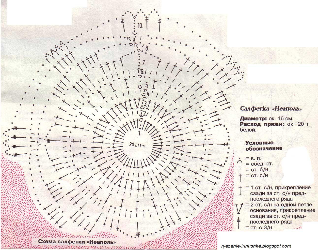 Дизайнерские салфетки крючком схемы с описанием6