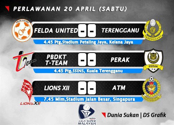 akan cuba mengemaskini keputusan semasa Liga Super 20 April 2013