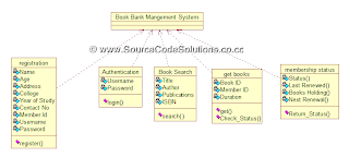 Class diagram for book bank management system cs1403 case tools class diagram for book bank management system cs1403 case tools lab ccuart Images