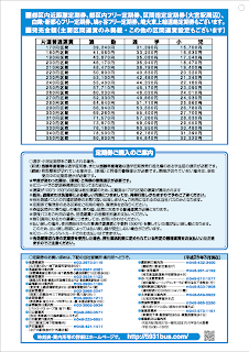 国際 興業 バス 定期 代