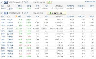 中国株コバンザメ投資ウォッチ銘柄watch0913