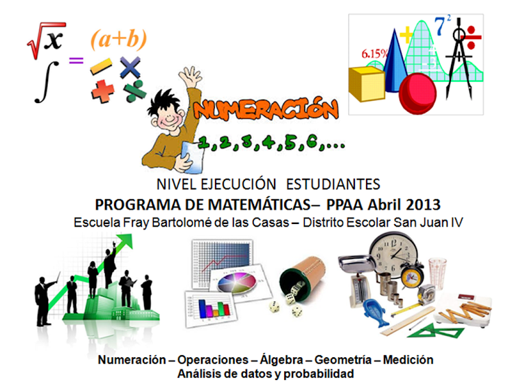 Niveles de Ejecución - Programa de Matemáticas