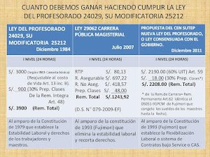 CUANTO DEBEMOS GANAR LOS PROFESORES AL DESCONGELARSE LA LEY DEL PROFESORADO 24029
