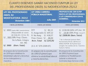 CUANTO DEBEMOS GANAR LOS PROFESORES AL DESCONGELARSE LA LEY DEL PROFESORADO 24029
