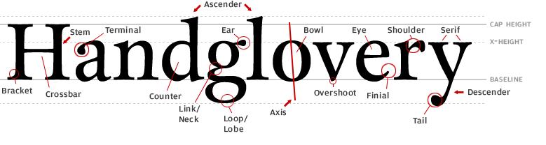 Minion Pro Medium Font Free Download