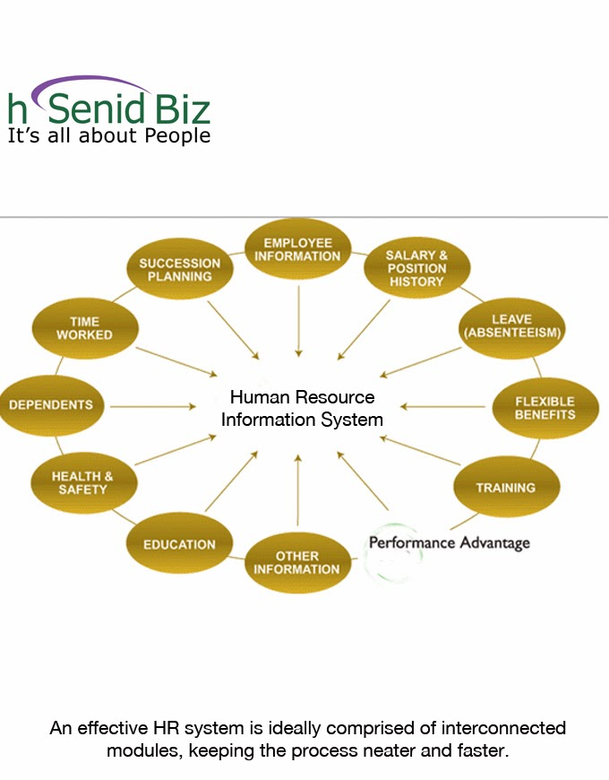 transforming human resources at novartis the human resources information system hris