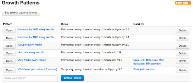 In PlanForCloud you can use elasticity patterns to model cloud growth
