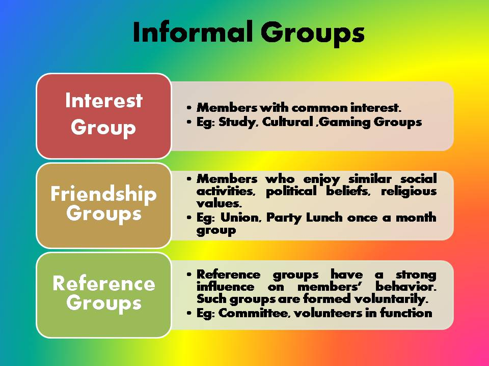 group dynamics essay Read this essay on group dynamics apollo 13 come browse our large digital warehouse of free sample essays get the knowledge you need in order to pass your classes and more only at termpaperwarehousecom.