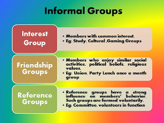the formation of in groups From the teamwork & teamplay website at wwwteamworkandteamplaycom page 1 of 8 exploring the five stages of group formation using adventure-based and active-learning.