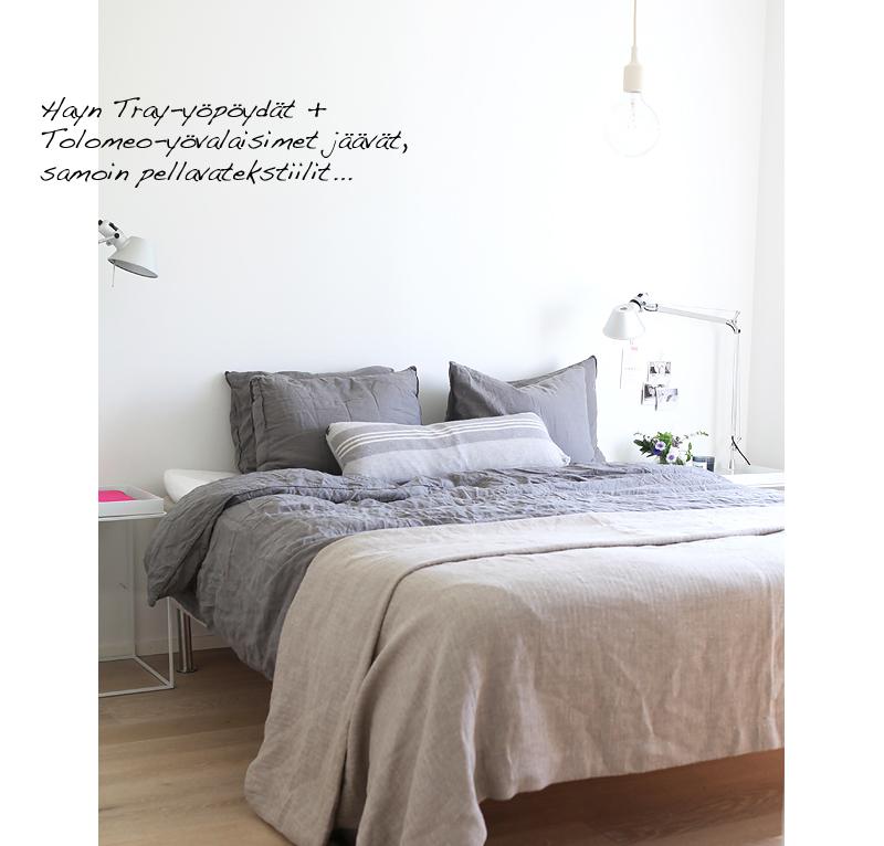 Ikea sänky testivoittaja