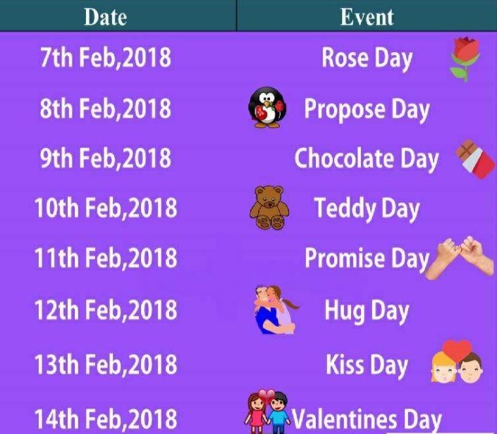 Valentines Week 2018