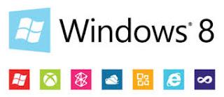 windows 8 shortcuts digital native