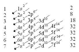 Significado de los nmeros cuntico fisica y quimica el significado de los nmeros cunticos es urtaz Gallery