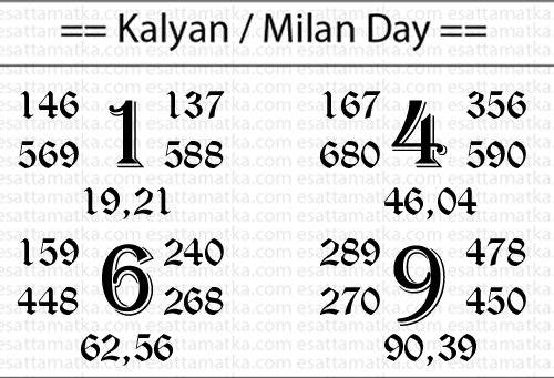MATKA.COM | Kalyan Matka Tips For Today (28-Nov)