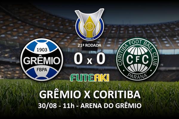 Veja o resumo da partida com os melhores momentos de Grêmio 0x0 Coritiba pela 21ª rodada do Brasileirão 2015.
