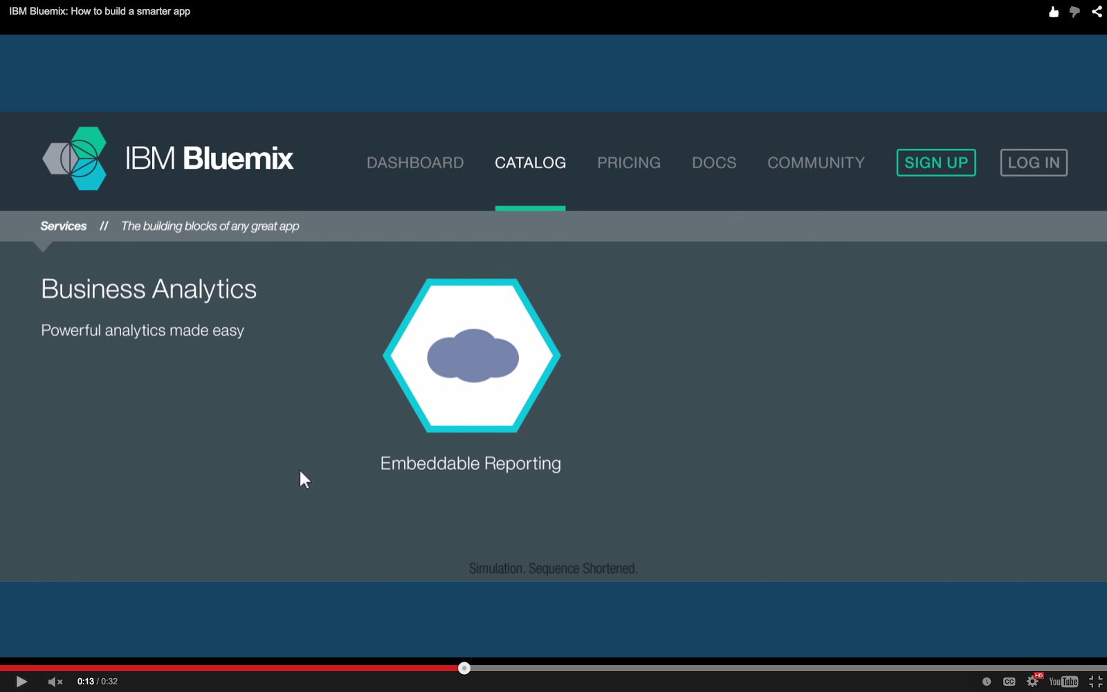 Bluemix YouTube: Bluemix UI Catalog for Business Analytics