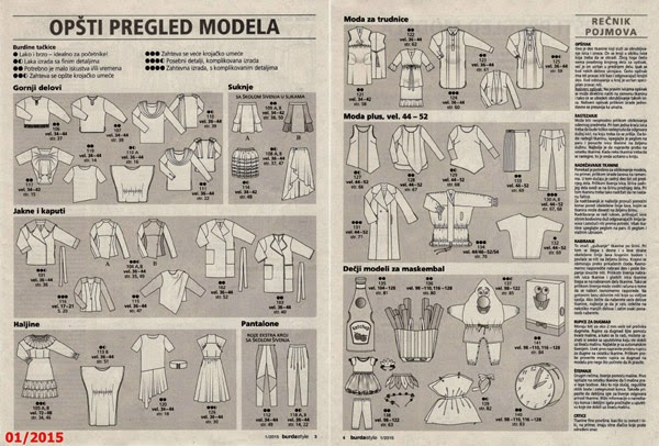 Stepalica: Burda Style, technical drawings