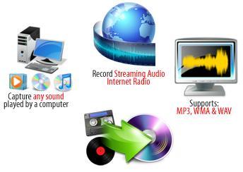 تحميل تنزيل برنامج تسجيل الصوت Free Sound Recorder 9.2 برابط مباشر
