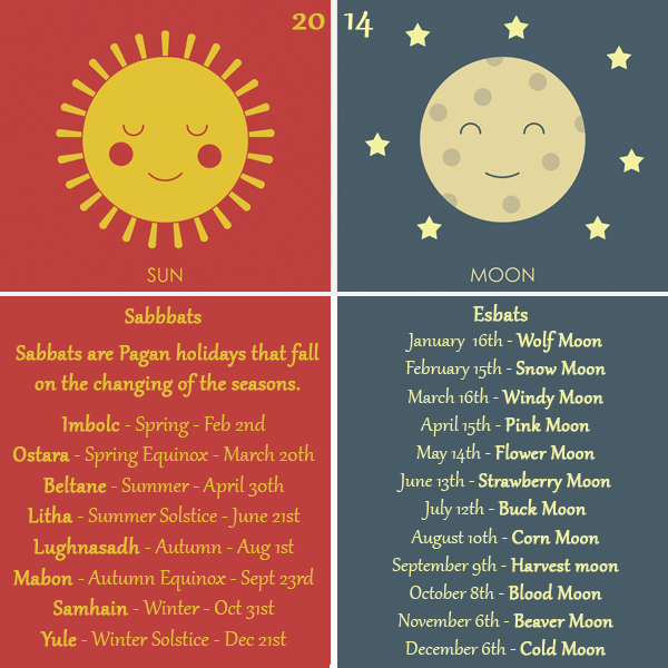 Moon Calendar 2016 To Fill In | Calendar Template 2016