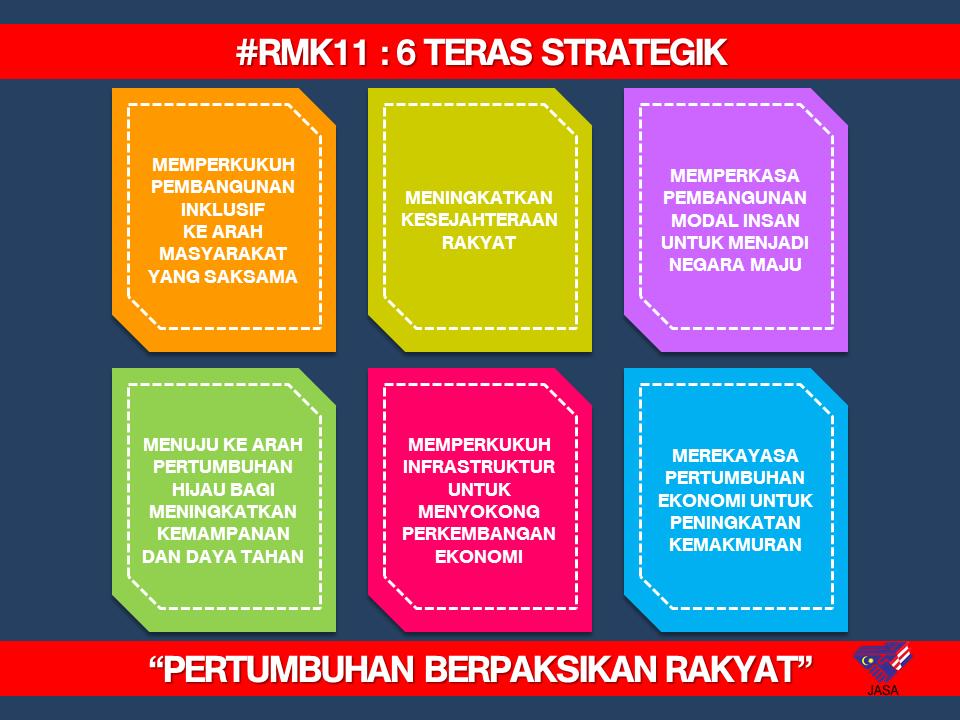 Berjasalah Pada Rakyat May 2015
