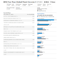 DFA Five-Year Global Fixed-Income Fund - DFGBX