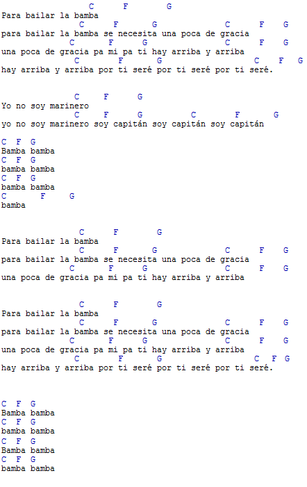 letra cancion twist and shout: