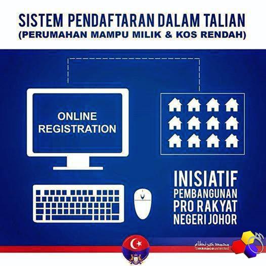 87 Pendaftaran Rumah 1 Malaysia 1 Rumah Malaysia Pendaftaran